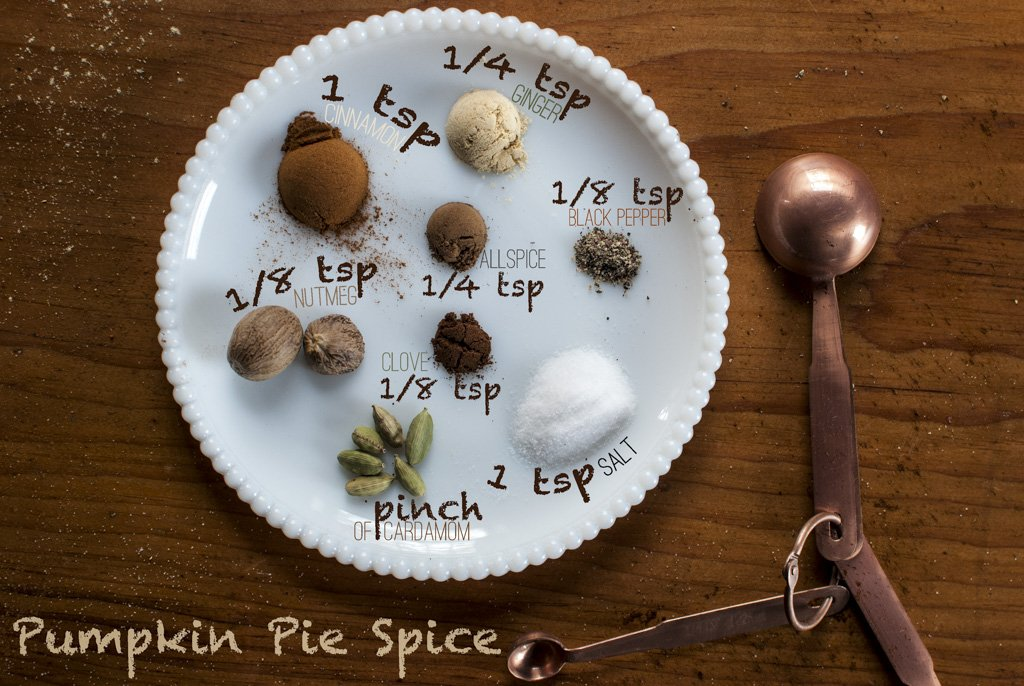 ...time for pie spice!