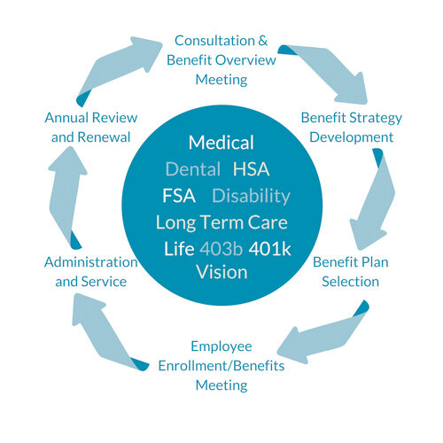 Consultation-Benefit-Overview-Meeting-teal.jpg