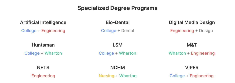 degree programs.png