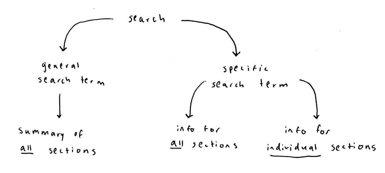 flow sketch.jpg