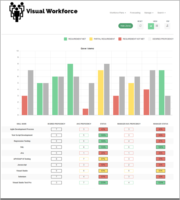 visual-workforce-launch-announcement.jpg