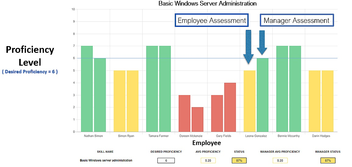 visual workforce visops- easily compare results