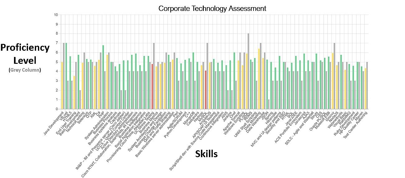 visual workforce visop- see large quantities of data