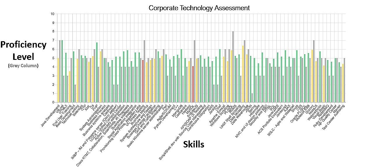 visual-workforce-visop-large-quantities-data.jpg