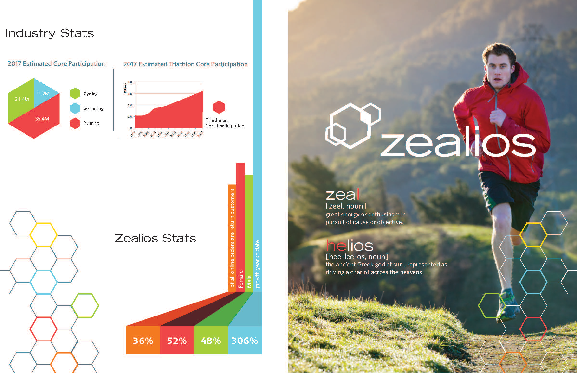 ZEALIOS_sales_broch_5_13_Page_1.png