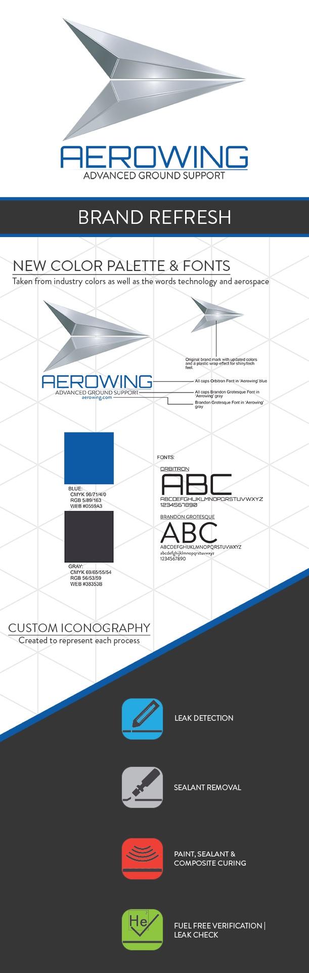 Aerowing+on+display.jpg