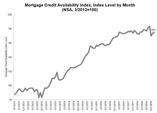 mortgage-credit-availibilty.wavewallet.co.jpg