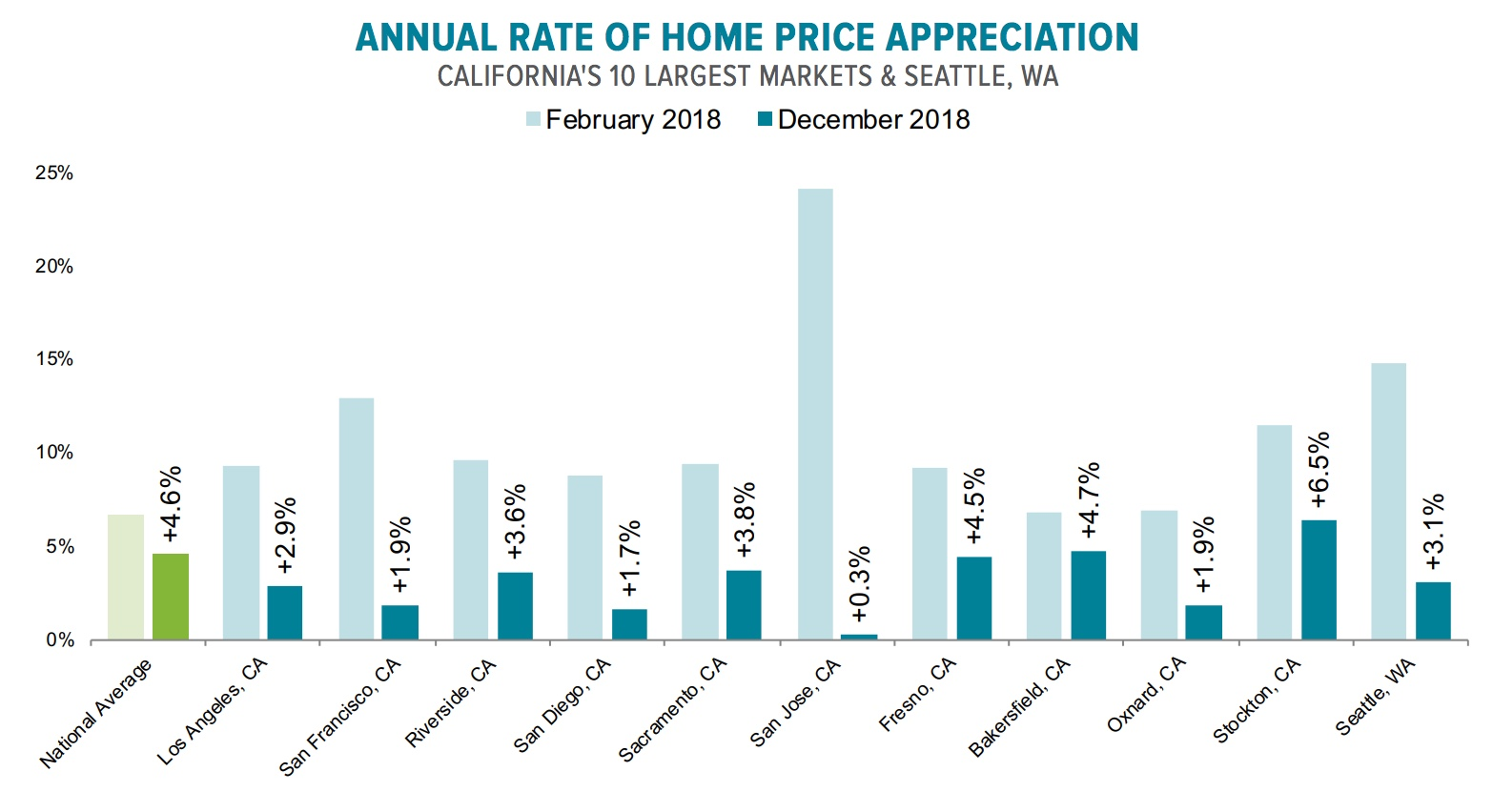 home-rate-appreciation.wavewallet.co.vory.co.jpg