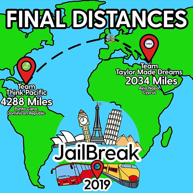 JailBreak 2019 final distances!  Congratulations to both teams for doing so well, we'll be revealing our final charity donations very soon!