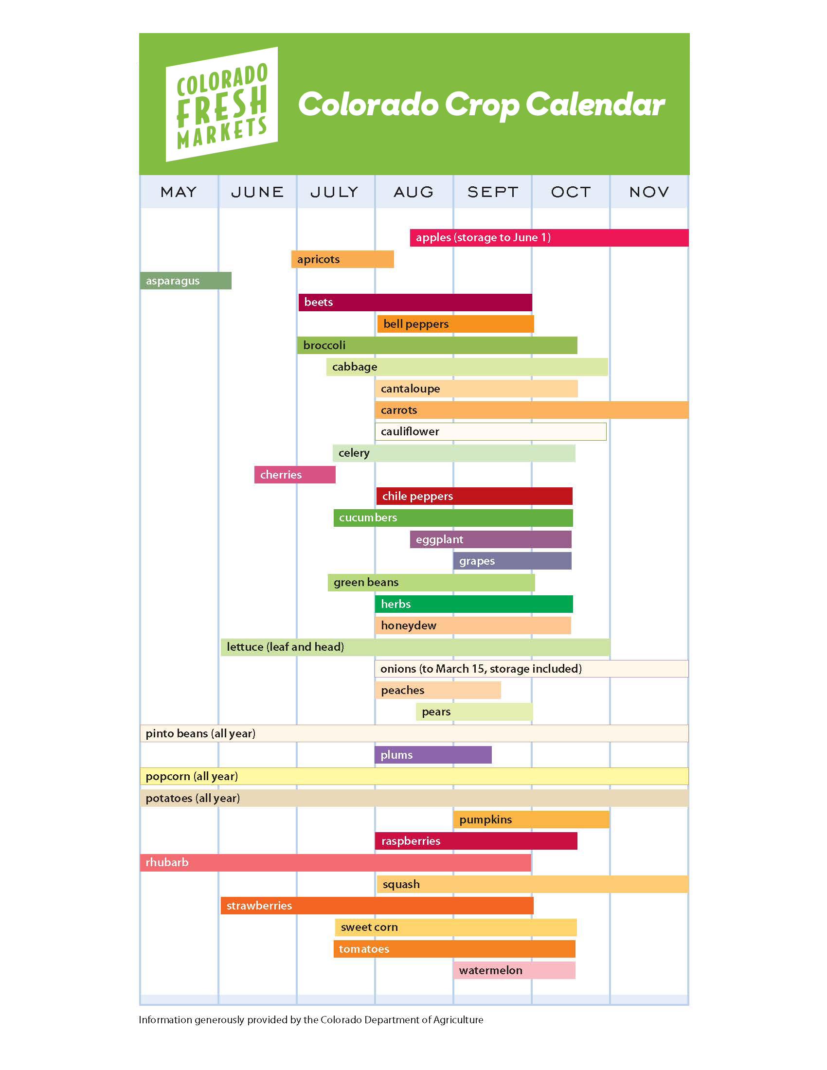 cfm_crop_calendar.jpg