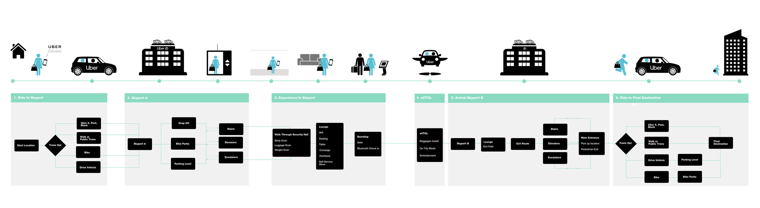 User Journey Visual Copy.jpg