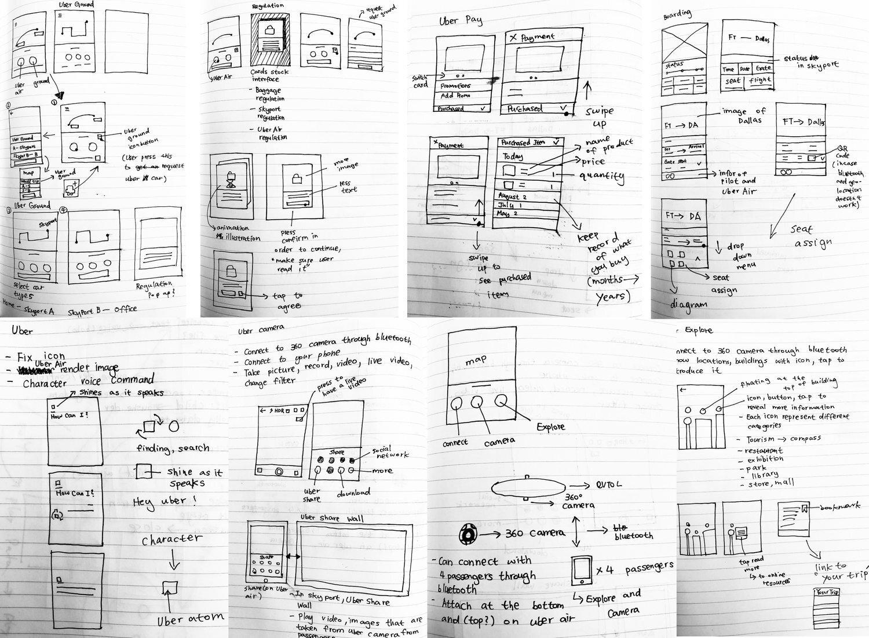 Uber+elevate+sketches.jpg