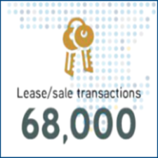lease-volume.png