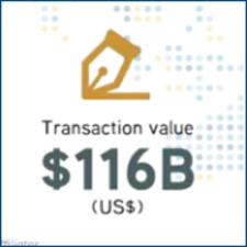 transaction-volume.png