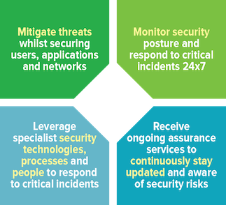 Key-Services-Outcomes-diagram.png