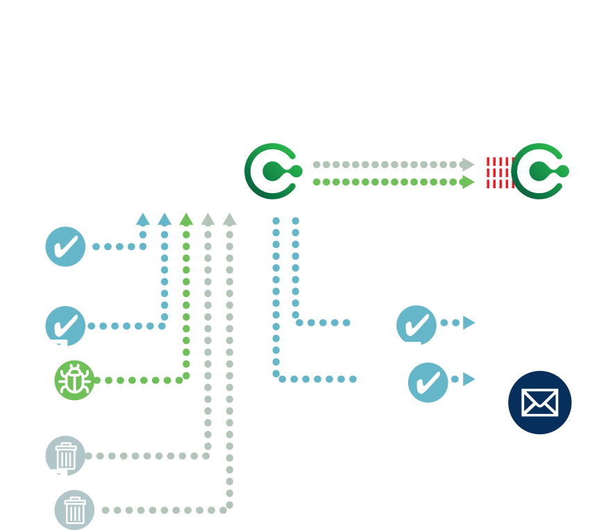 Email-Protect-diagram.png