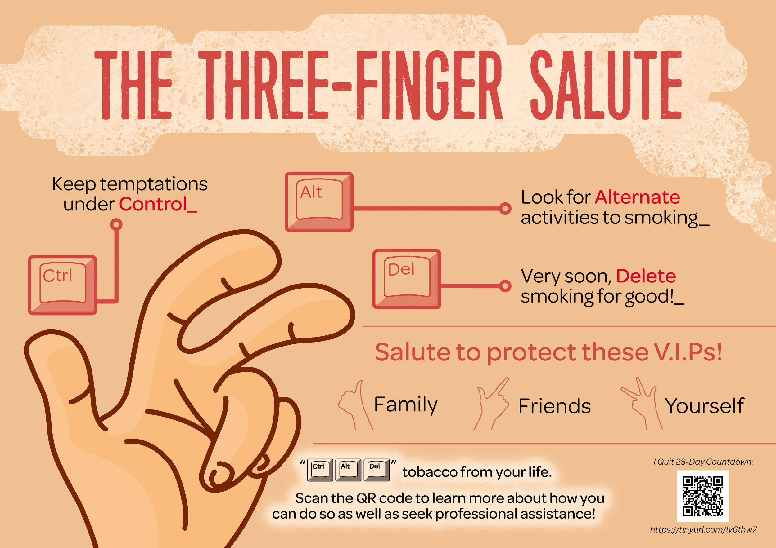 The Three Finger Salute