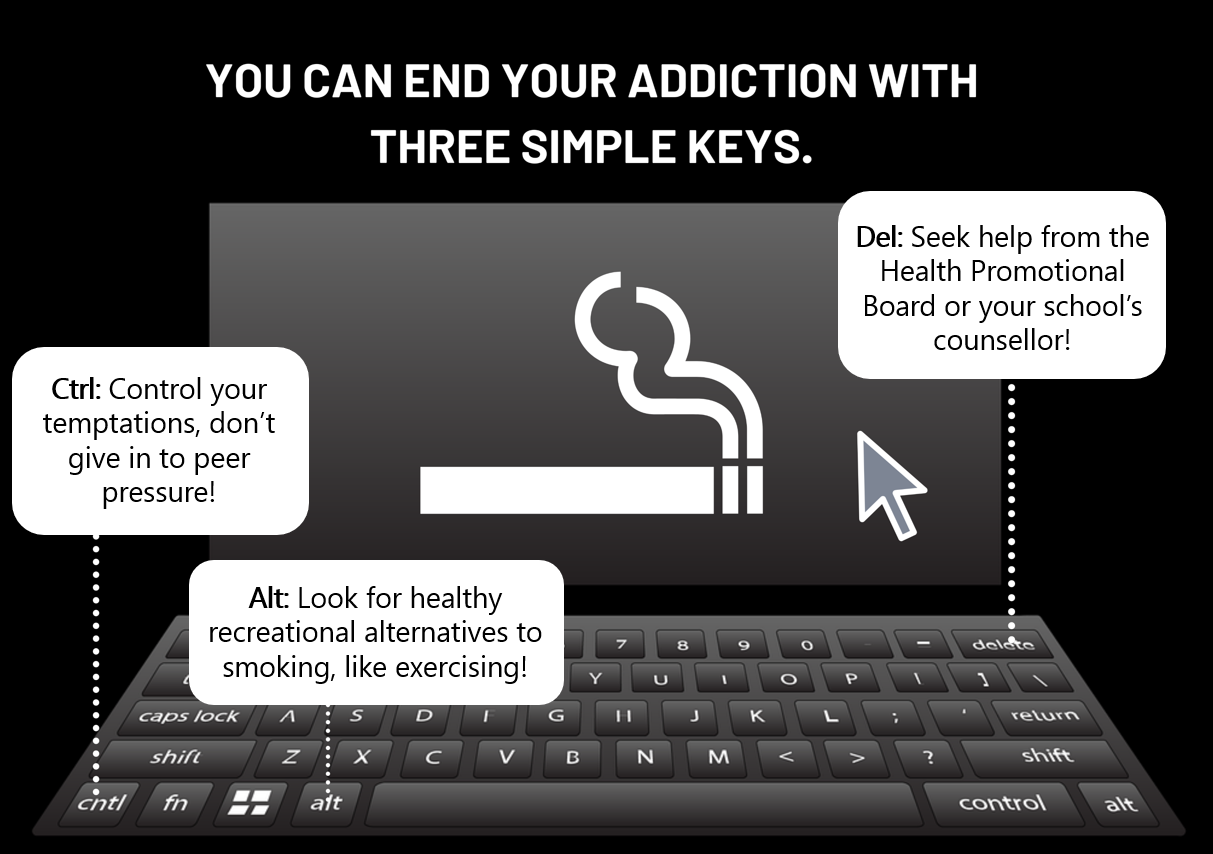 End your Addiction with 3 Simple Keys