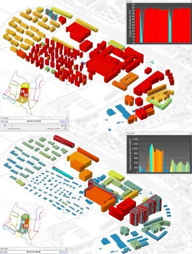 No.1-2016City Energy AnalystCEA - The first open-source tool for the analysis of urban energy systems in buildings and districts.It was a great product of my doctoral dissertation at the ETH ZurichThe tool is built on multi-physics models of solar radiation, building physics, thermodynamics, and more.Today, the CEA is maintained by a network of developers from institutions such as ETH Zurich, MIT, POLIMI, TU-Munich, and more.