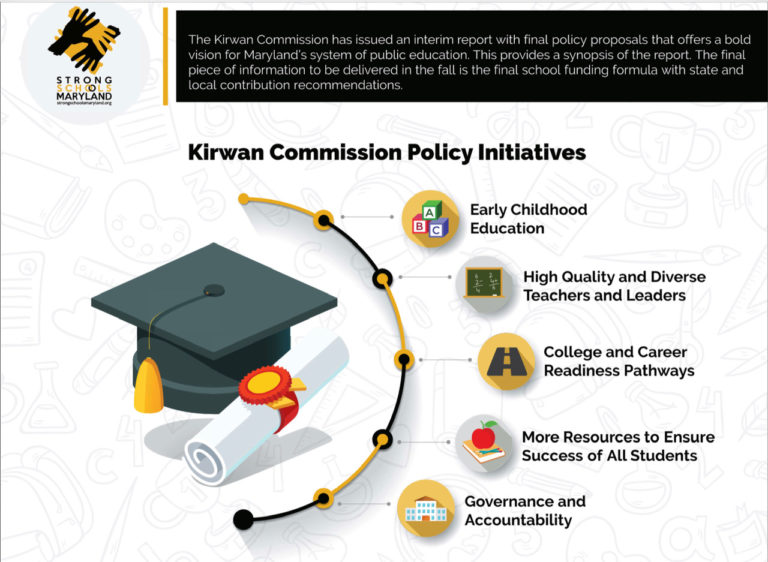 5 Key Policy Initiatives - In addition to the policy recommendations depicted in the graphic, the Commission recommends a $325 million investment for this school year and $750 million in new investments (matched by the counties) for 2020/21