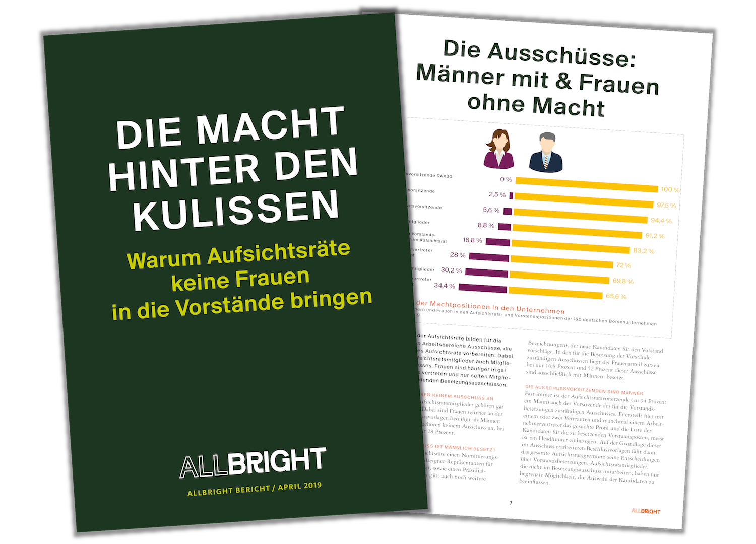 Kulissen_Cover_AllBright_Bericht.png