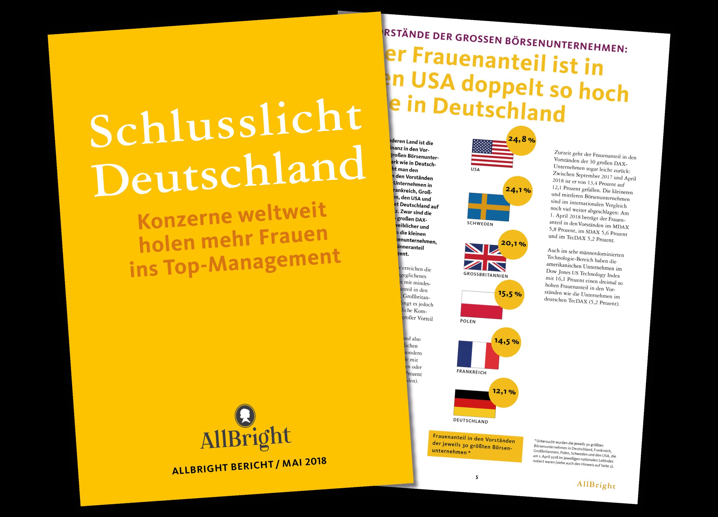 AllBright Bericht 2018 Schlusslicht Deutschland