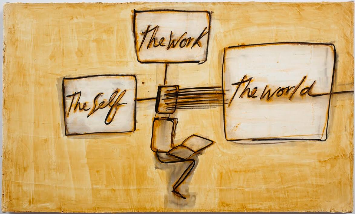 Mira Schor   The Self, The Work, The World,  2012