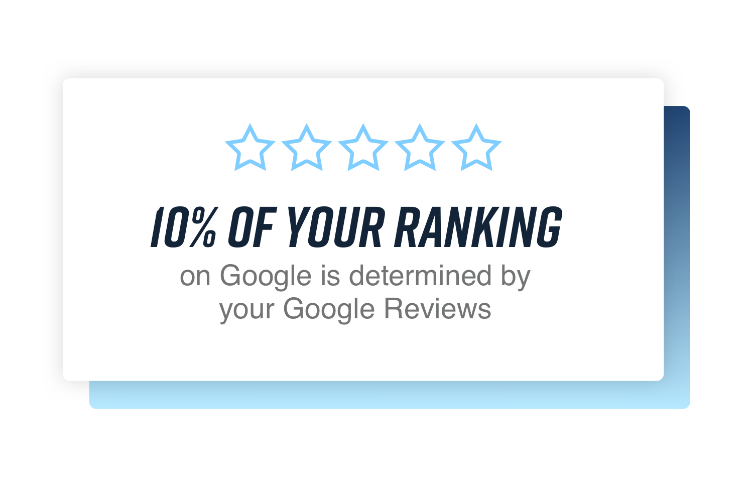 Show Up First. - Improving your Google review star rating, quality of reviews, and velocity of reviews is one of the easiest ways to rank higher on Google. When your shop is on top new leads will pick you first.