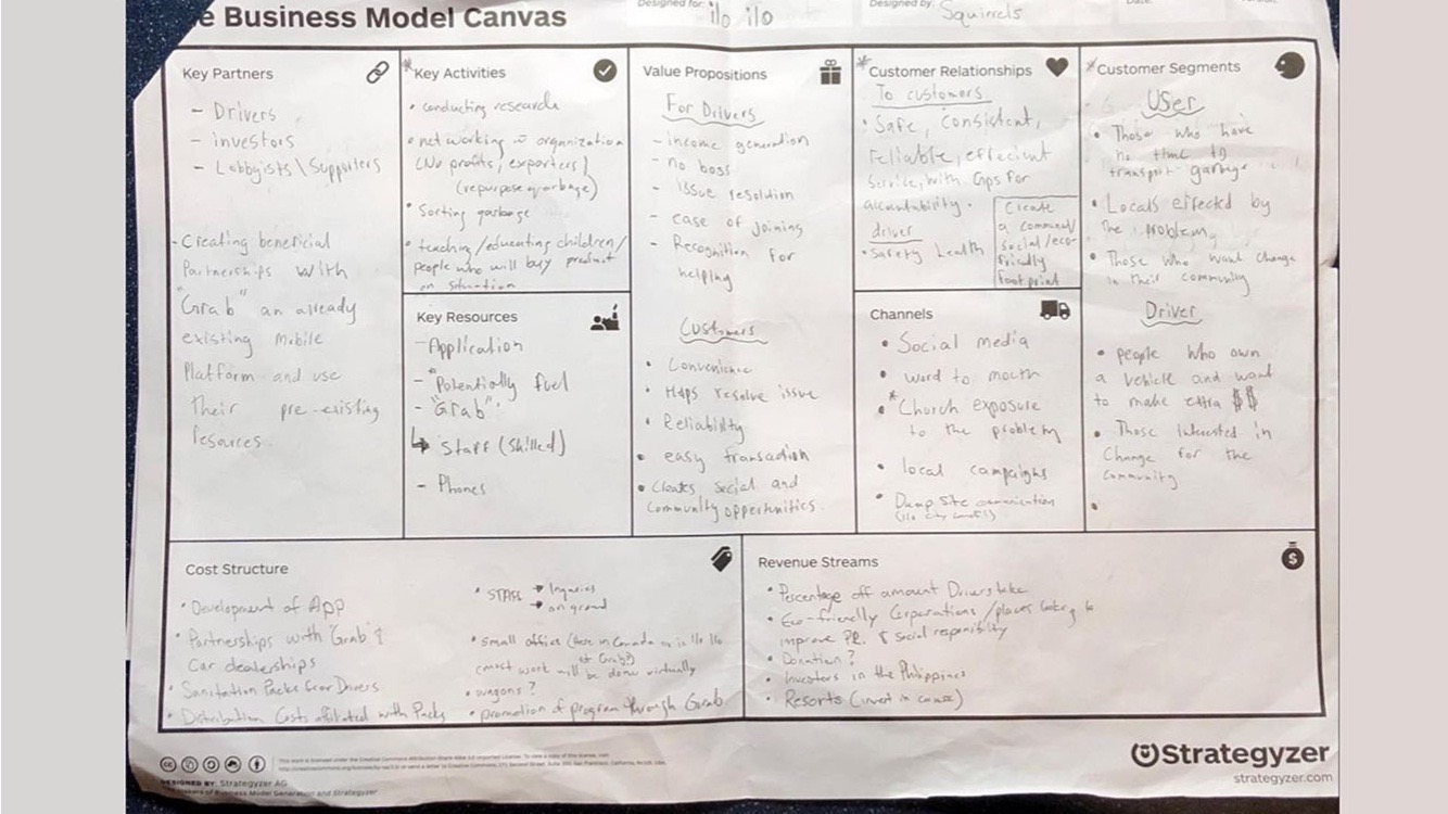 The Business Model Canvas - The main deliverable for the WorldVision challenge is the business model canvas. We used this fantastic tool throughout the project to help us working through the assignment in a logical way. Starting with the customer segments and our idea, we outlined our value proposition and key activities. Following that, we had a much easier time thinking through the steps of how our design solution could be commercialized and profitable.