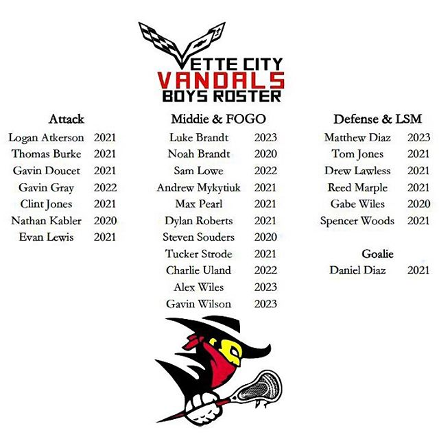 Congratulations to the following boys for being selected to the second boys vandals travel team!! These boys come from South Warren, Bowling Green, Central Hardin, and Franklin, TN. Find the second group of boys vandals at the following events 👉🏻