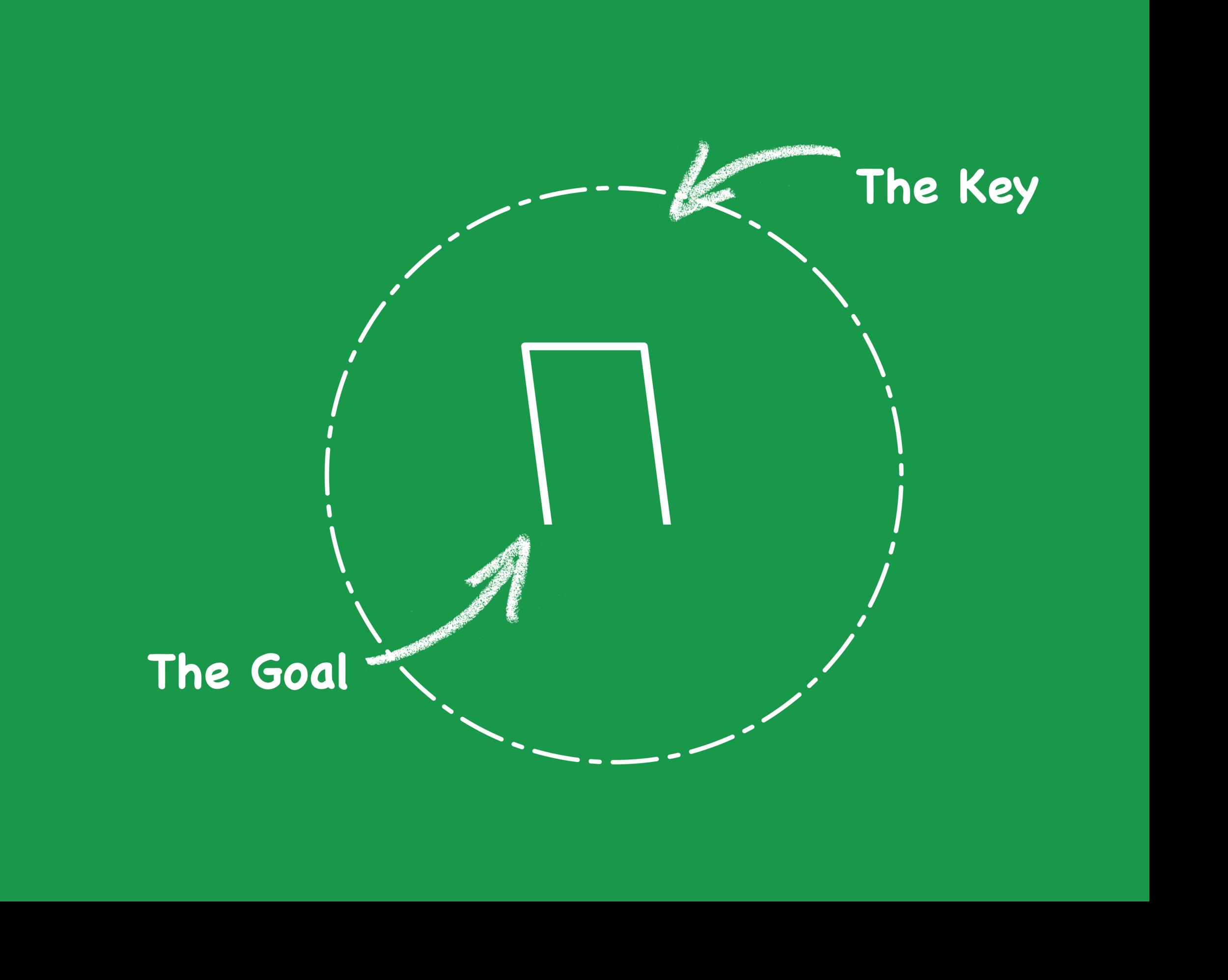 goal diagram.png