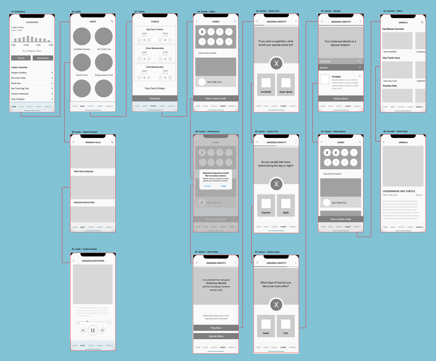 This set of wireframes show the complete user flow before branding, images, and color have been added.
