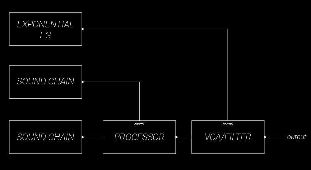 gated-processor.png