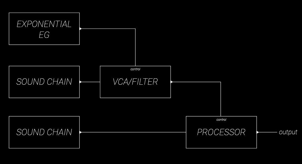 process-ar-gate.png