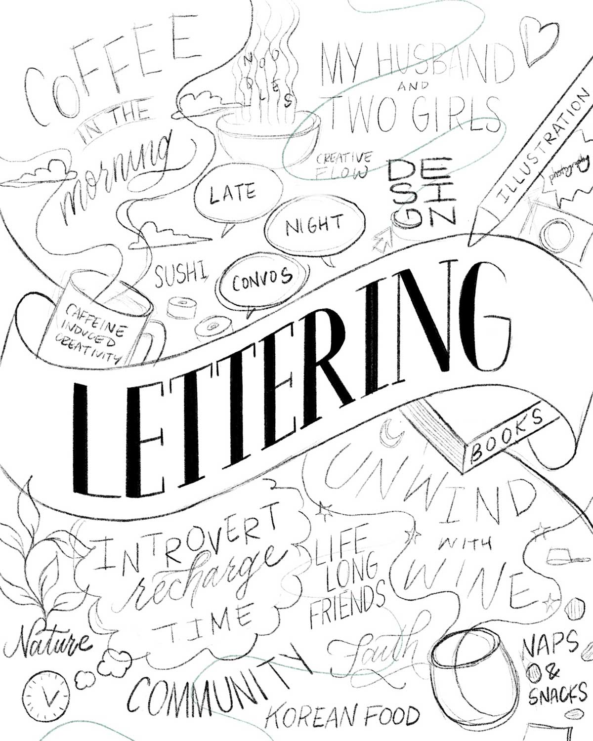 hand-lettered-favorite-things-lettering-sketch