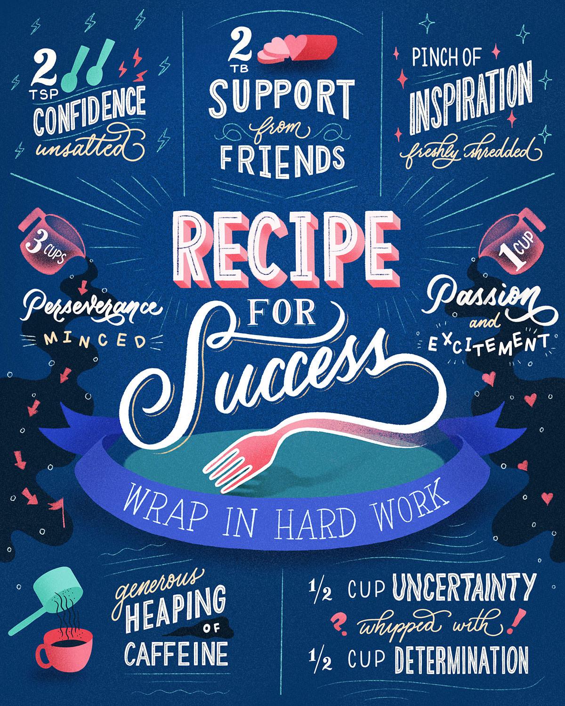 recipe-for-success.jpg