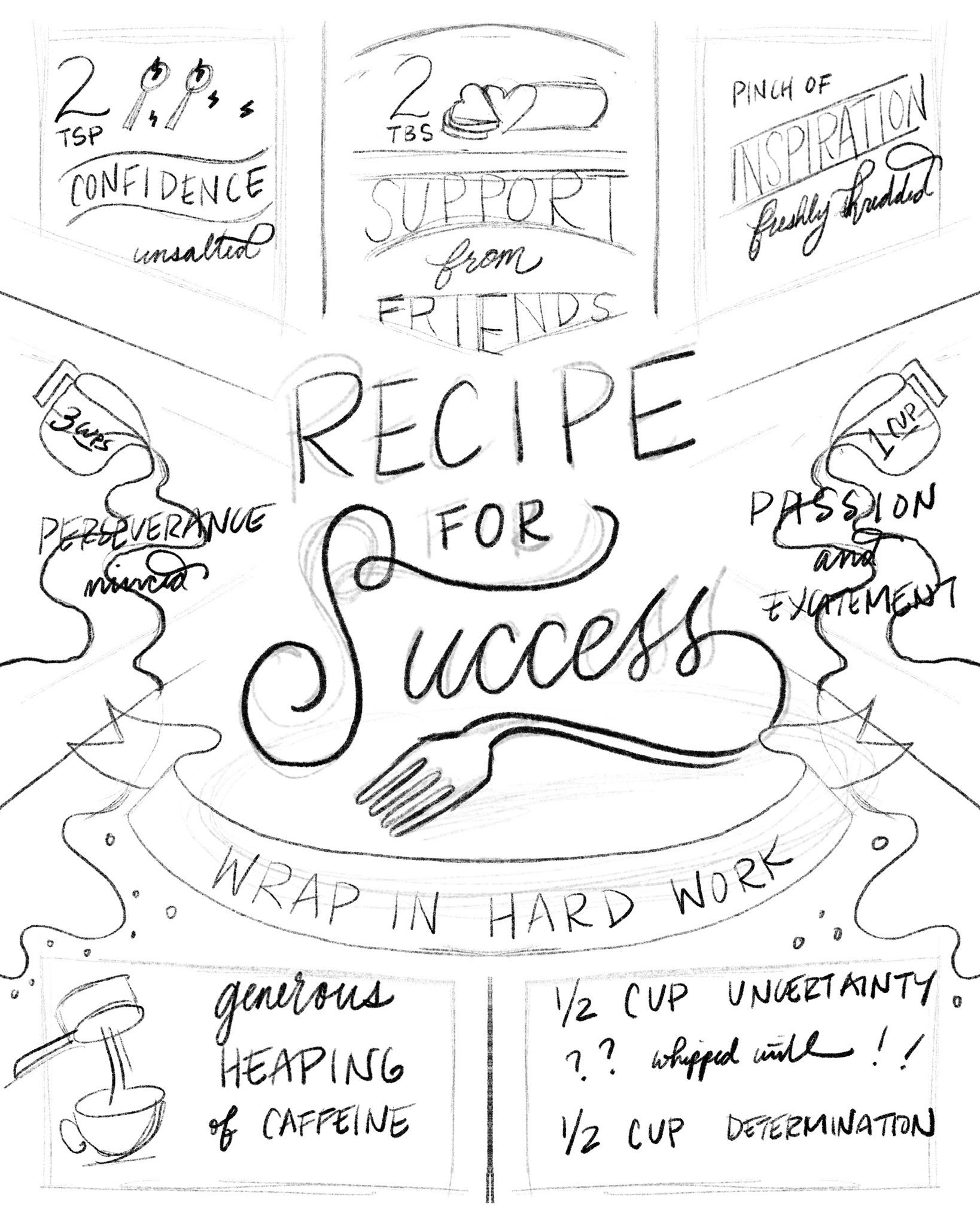 recipe-for-sucess-sketch.JPG