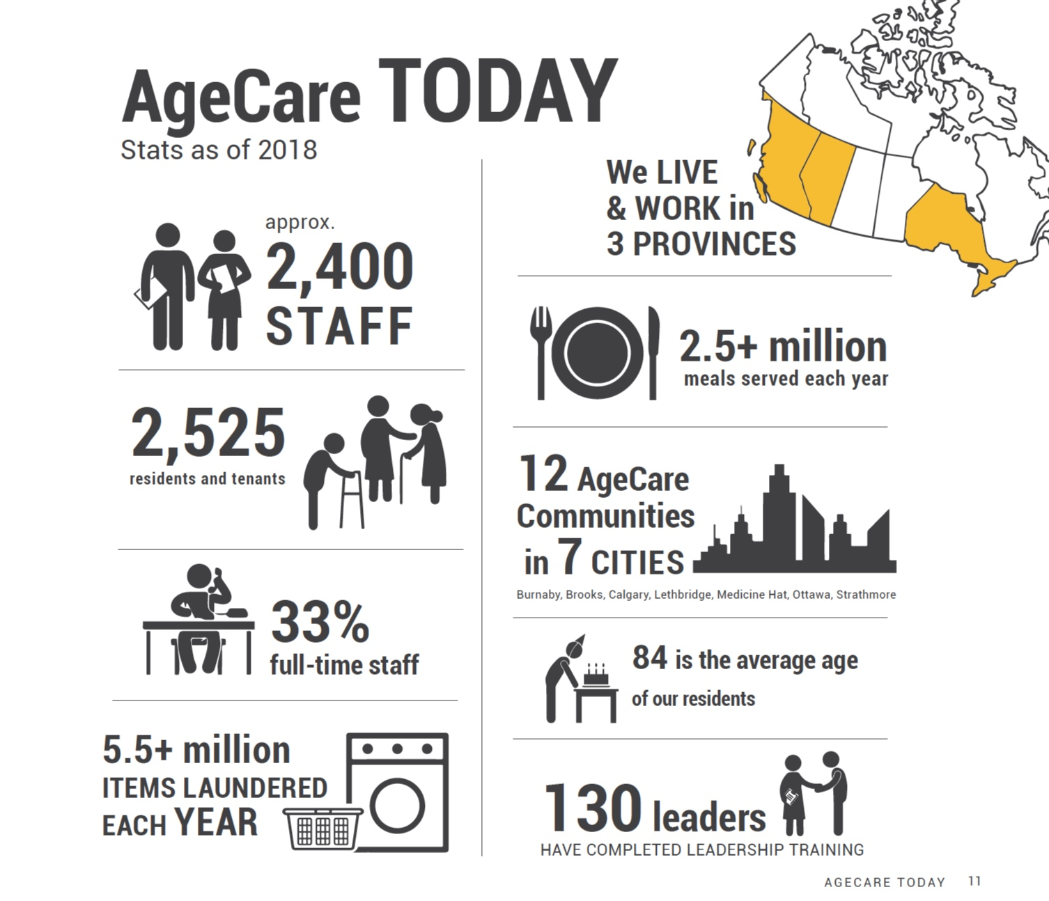 AgeCare_Today _Graphic.png