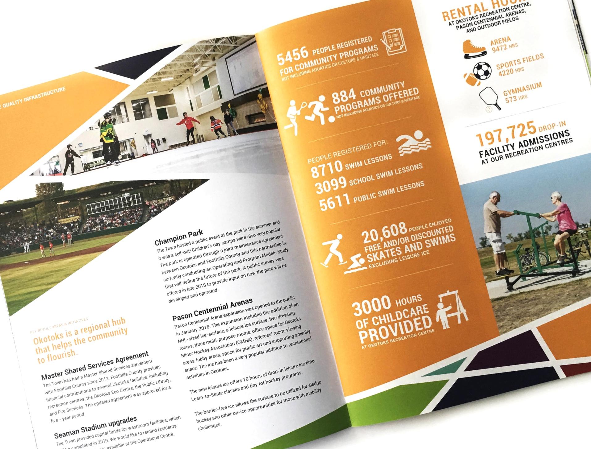 Town_of_Okotoks_AnnualReport_pg10.jpg