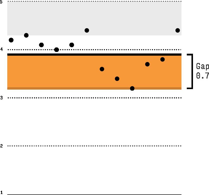 ucx-tool-gap-chart.png