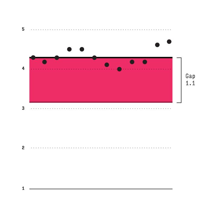 ucx-tool-gap-chart-v3.jpg