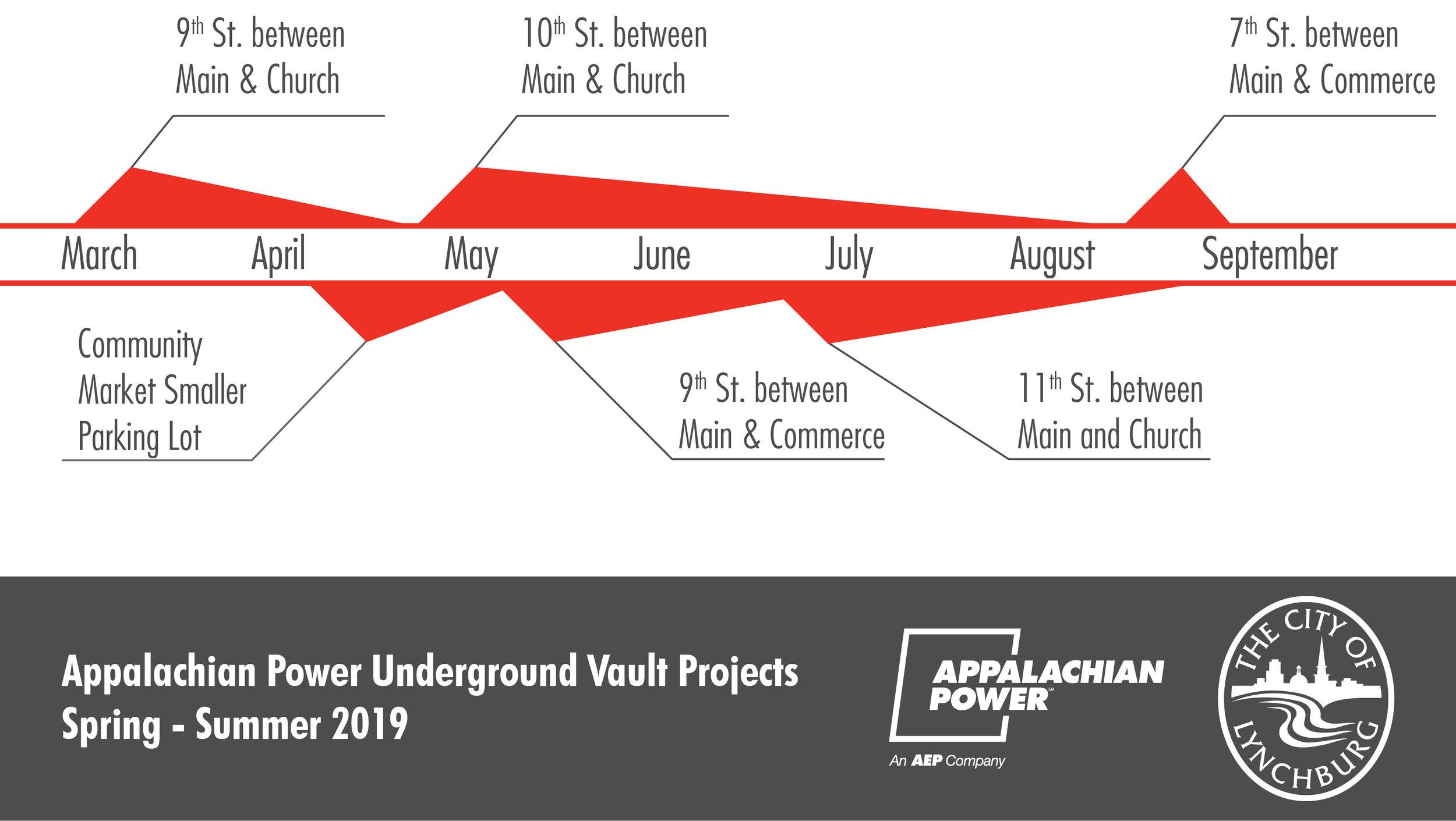 19 0322 Image - Downtown Underground Vault Work Schedule.jpg