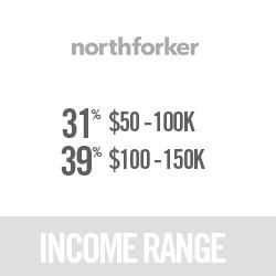 incomerange_northforker.jpg