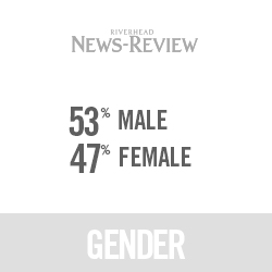 newsreview_gender.jpg