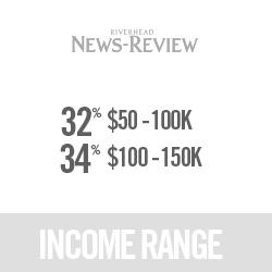 newsreview_incomerange.jpg
