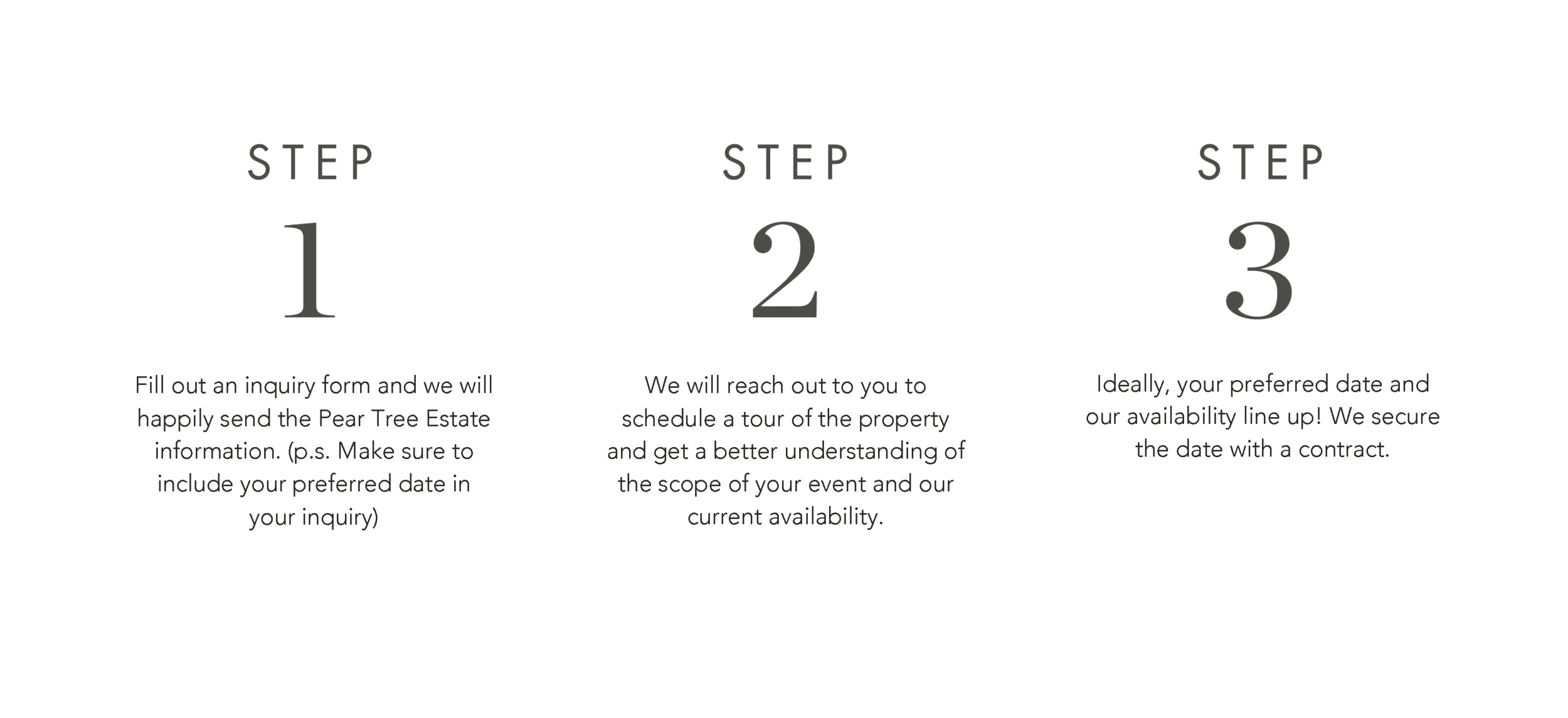 steps 1 - 3 .jpg