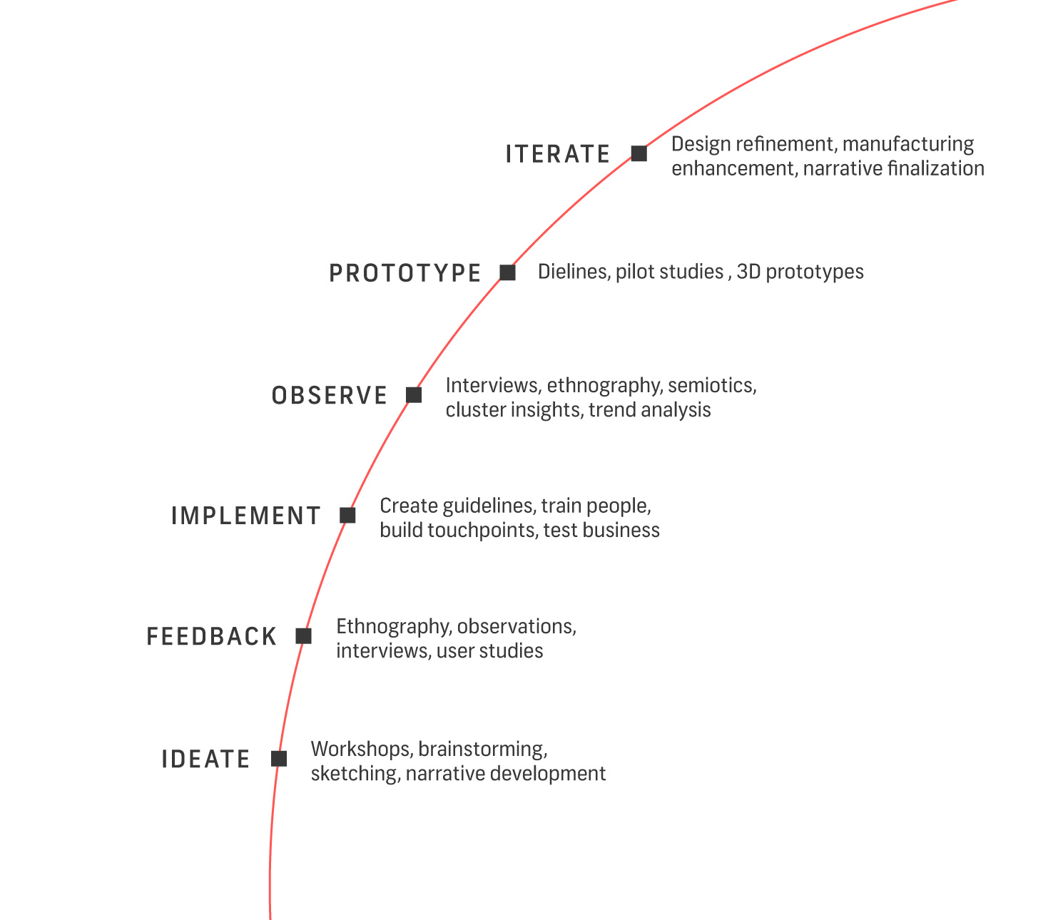 infographic-innovation.jpg