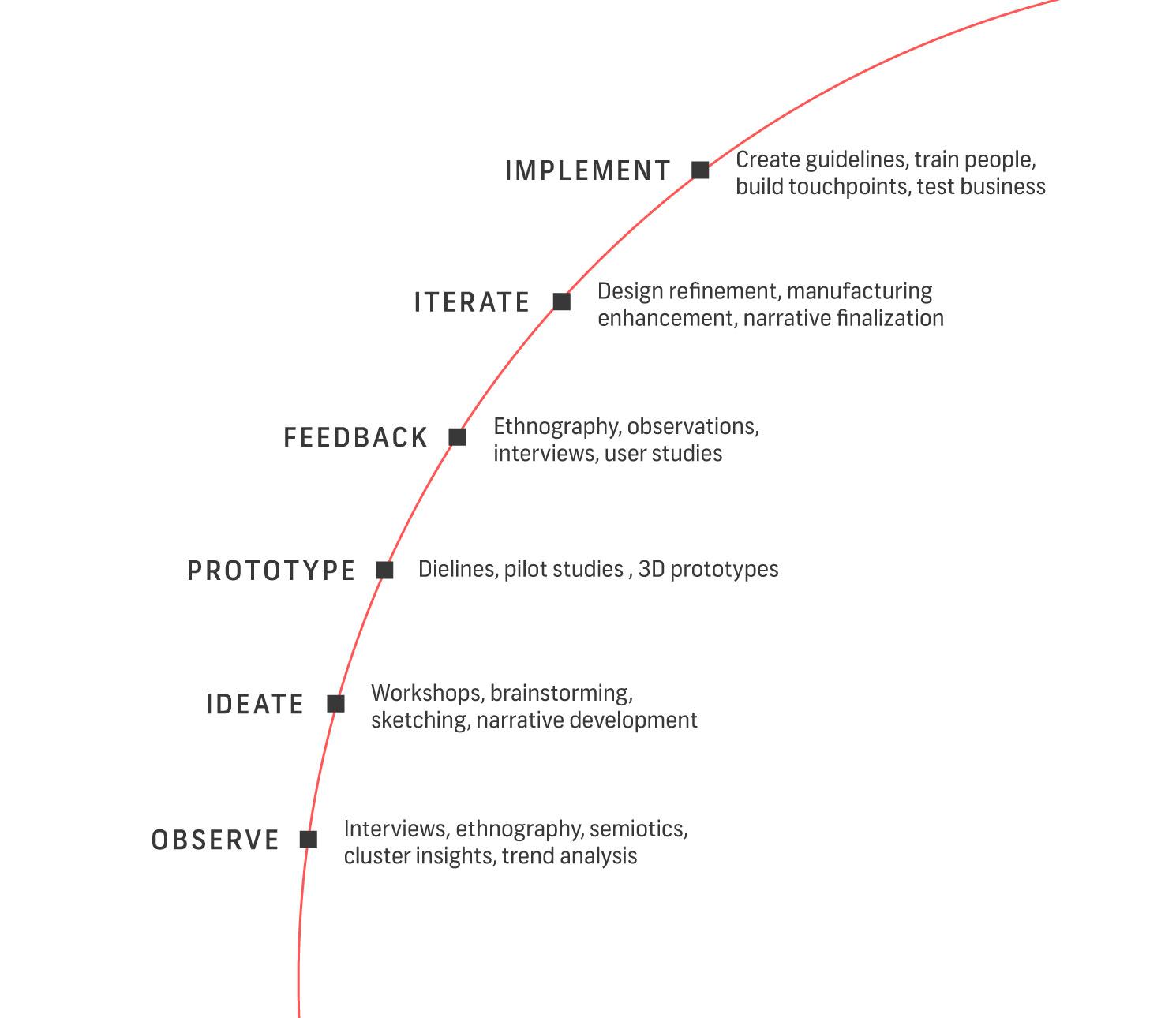 infographics-innovation.jpg