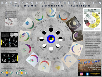 Pictured above is a screen capture of a poster with information about the Moon Counting Tradition.