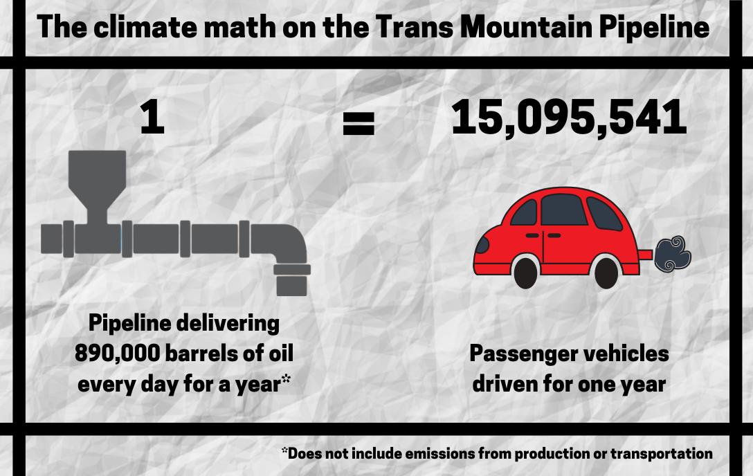 The_climate_math_on_Trans_Mountain_Pipeline_(1).png